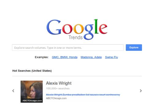 Herramienta SEO Google Trends